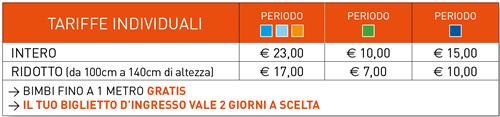 tariffe-italia-in-miniatura